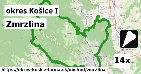 zmrzlina v okres Košice I