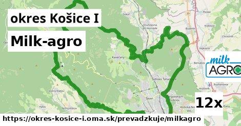 Milk-agro v okres Košice I