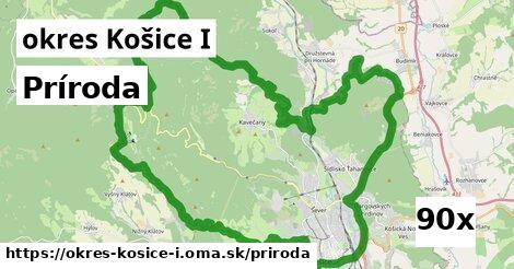 príroda v okres Košice I