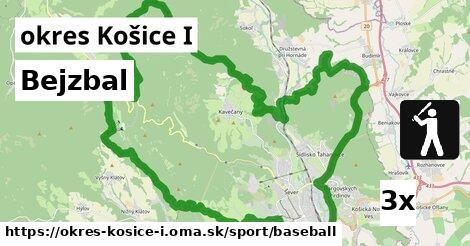 bejzbal v okres Košice I