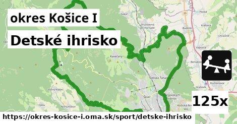 detské ihrisko v okres Košice I