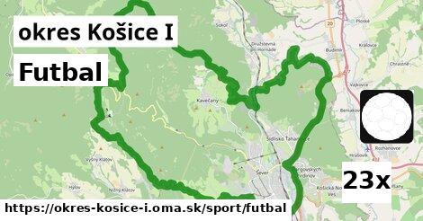 futbal v okres Košice I