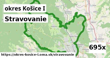 stravovanie v okres Košice I