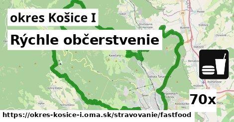rýchle občerstvenie v okres Košice I