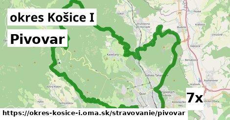 pivovar v okres Košice I