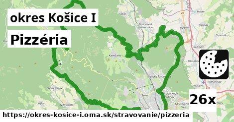 pizzéria v okres Košice I