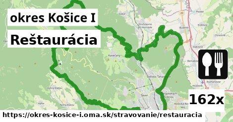 reštaurácia v okres Košice I