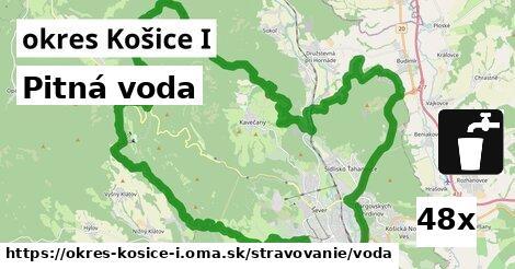 pitná voda v okres Košice I
