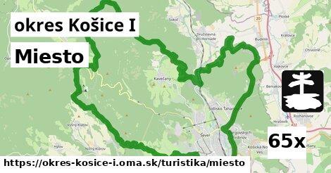 miesto v okres Košice I