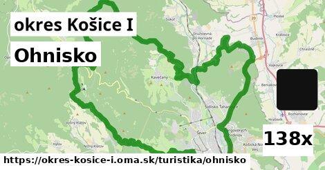 ohnisko v okres Košice I