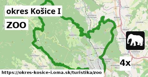 ZOO v okres Košice I