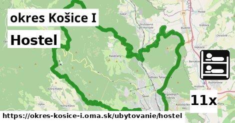 hostel v okres Košice I
