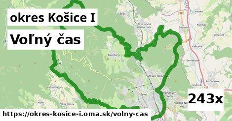 voľný čas v okres Košice I