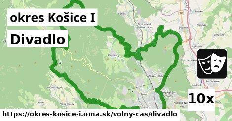 ilustračný obrázok k Divadlo, okres Košice I