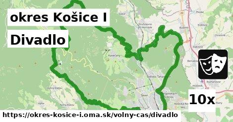 divadlo v okres Košice I