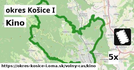 kino v okres Košice I