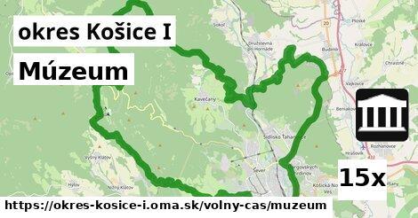 múzeum v okres Košice I
