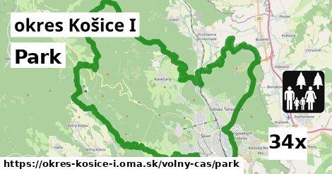 park v okres Košice I