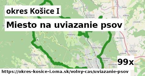 miesto na uviazanie psov v okres Košice I