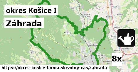 záhrada v okres Košice I