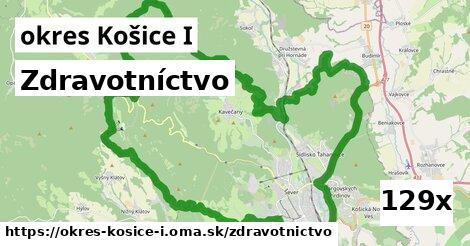 zdravotníctvo v okres Košice I