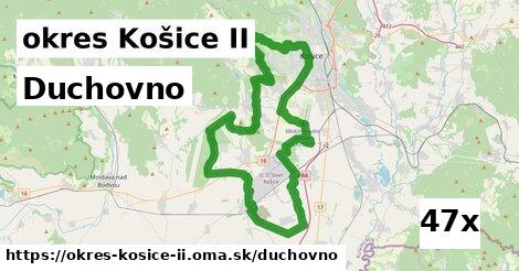 duchovno v okres Košice II