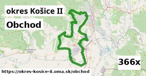 obchod v okres Košice II