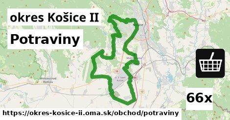 potraviny v okres Košice II