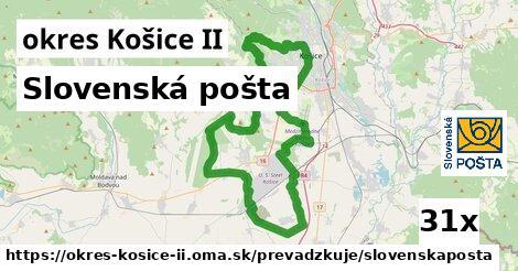 Slovenská pošta v okres Košice II
