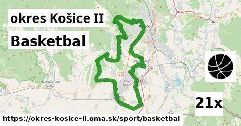 ilustračný obrázok k Basketbal, okres Košice II