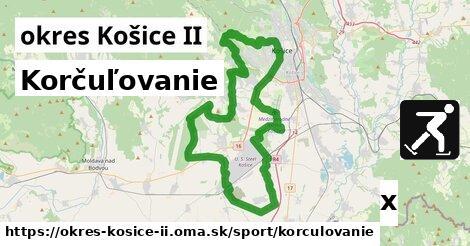 korčuľovanie v okres Košice II