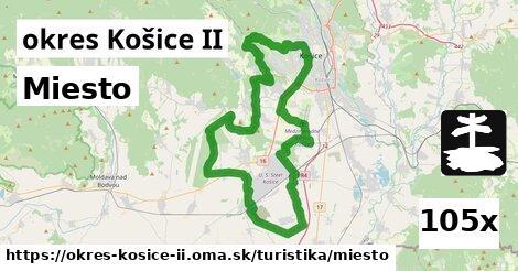 miesto v okres Košice II