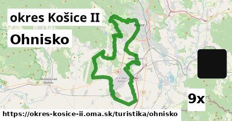 ilustračný obrázok k Ohnisko, okres Košice II