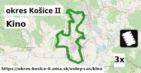 kino v okres Košice II