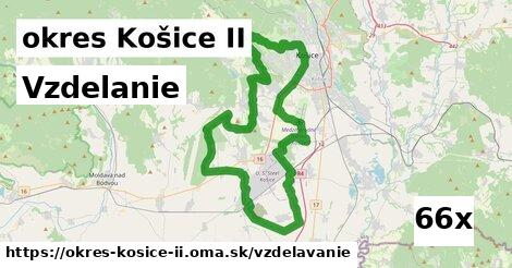 vzdelanie v okres Košice II