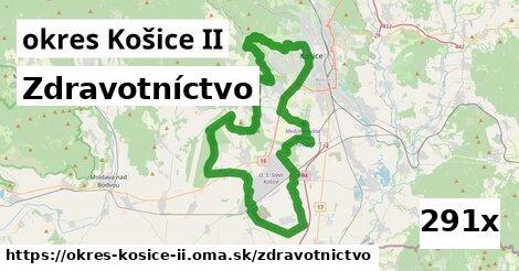 zdravotníctvo v okres Košice II