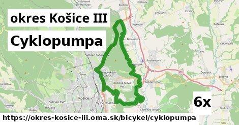 ilustračný obrázok k Cyklopumpa, okres Košice III
