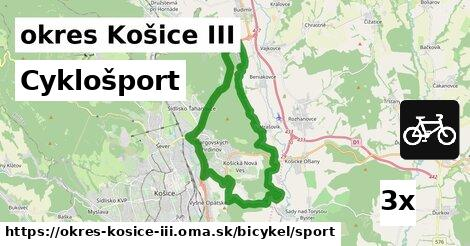 ilustračný obrázok k Cyklošport, okres Košice III