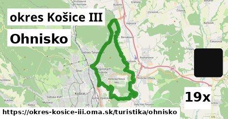 ilustračný obrázok k Ohnisko, okres Košice III