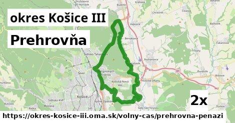 prehrovňa v okres Košice III
