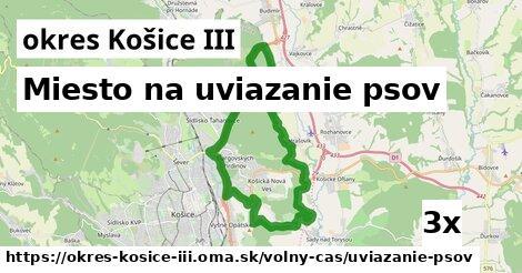 ilustračný obrázok k Miesto na uviazanie psov, okres Košice III