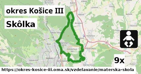 ilustračný obrázok k Skôlka, okres Košice III