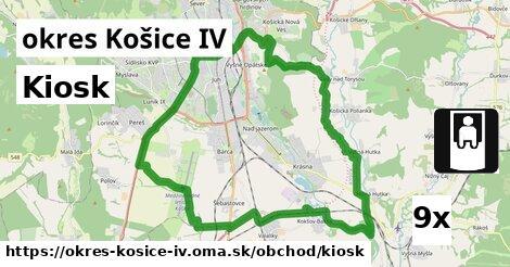 kiosk v okres Košice IV
