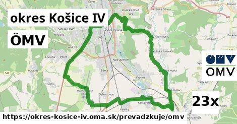 ÖMV v okres Košice IV