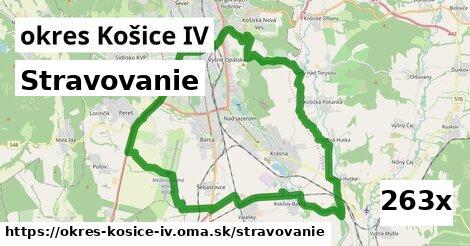 stravovanie v okres Košice IV