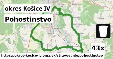 pohostinstvo v okres Košice IV