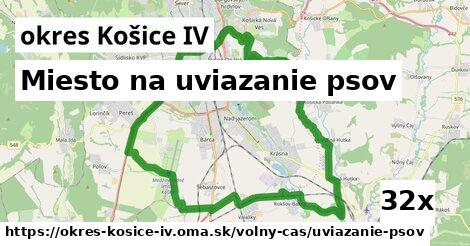 ilustračný obrázok k Miesto na uviazanie psov, okres Košice IV