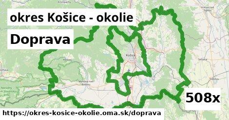 doprava v okres Košice - okolie