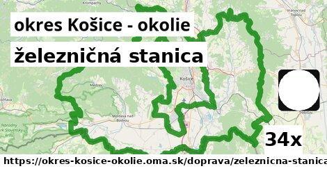 ilustračný obrázok k železničná stanica, okres Košice - okolie