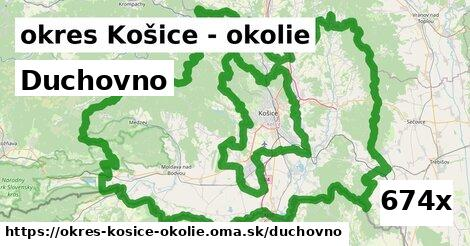 duchovno v okres Košice - okolie